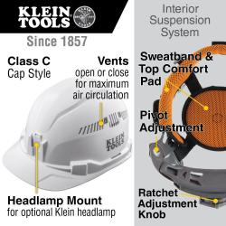 Hard Hat, Vented Cap Style